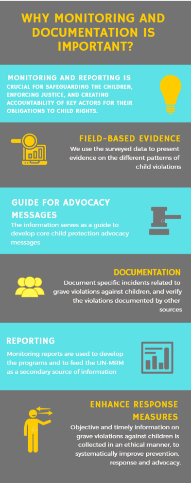 Why Monitoring and Documentation Is Important